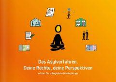 nds-fluerat.org_infobrosch_junge_geflüchtete_dina5_2020_rz4_ansicht
