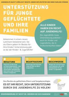 Unterstützung_von_Kindern_DinA2_Plakat_DE